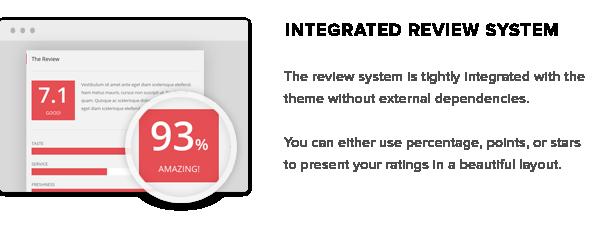Интегрированная система обзора для сайтов обзора